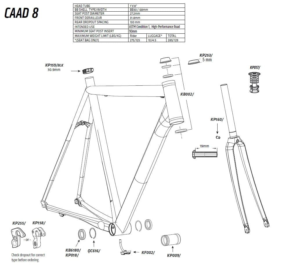 Cannondale Caad Road Spares Caad Road Replacement Parts List