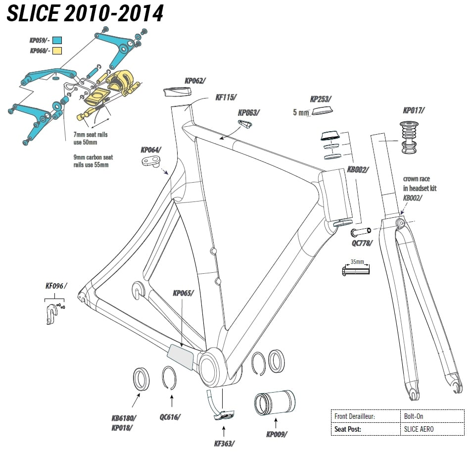 cannondale slice spares